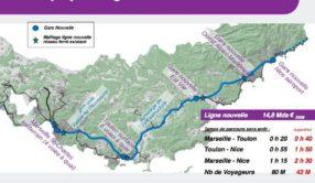 Ligne Nouvelle Provence-Côte d'Azur